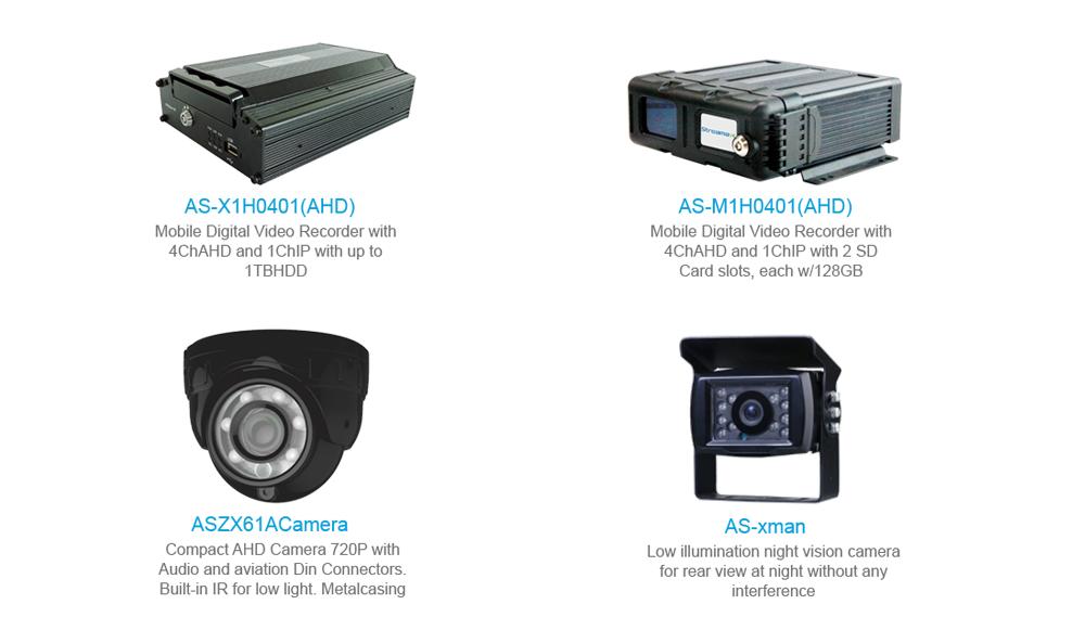 Telematics Hardware